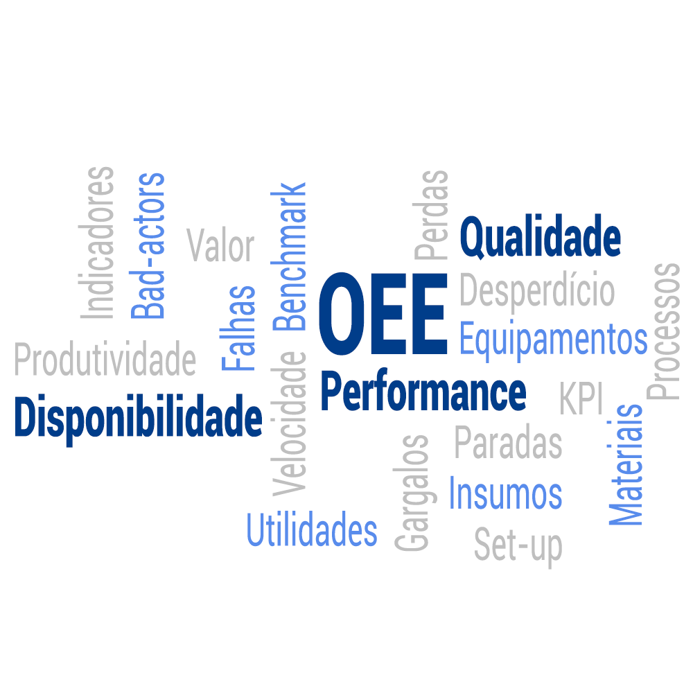 OEE – O QUE SIGNIFICA ISSO?!